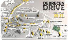 Debrecen Drive családi napijegy